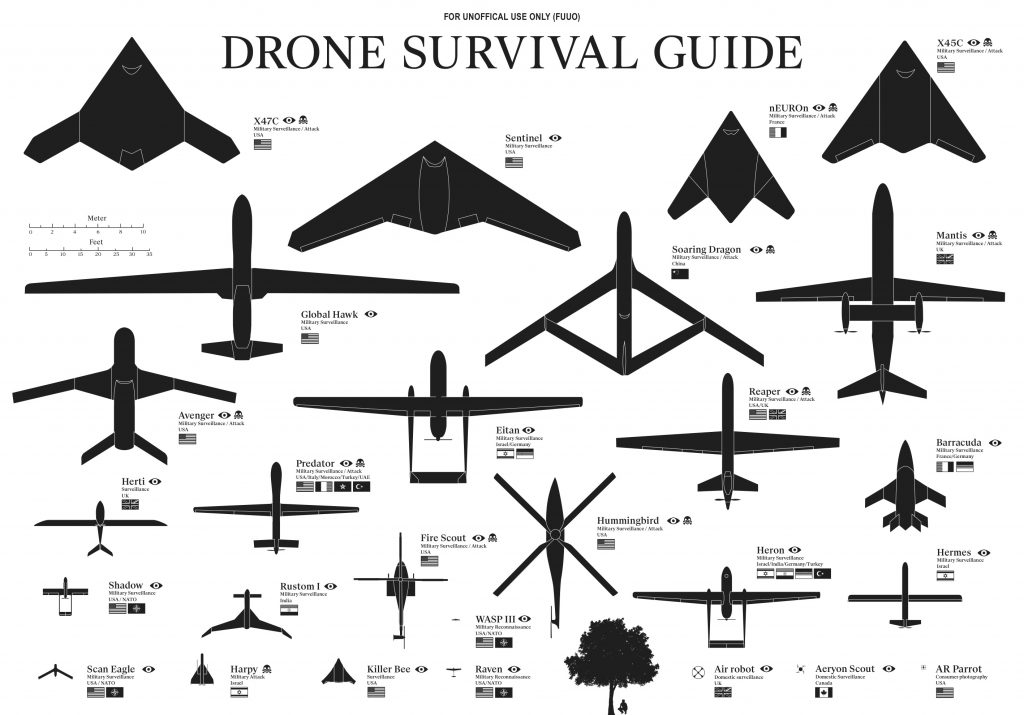 Drone survival guide. Click to enlarge.