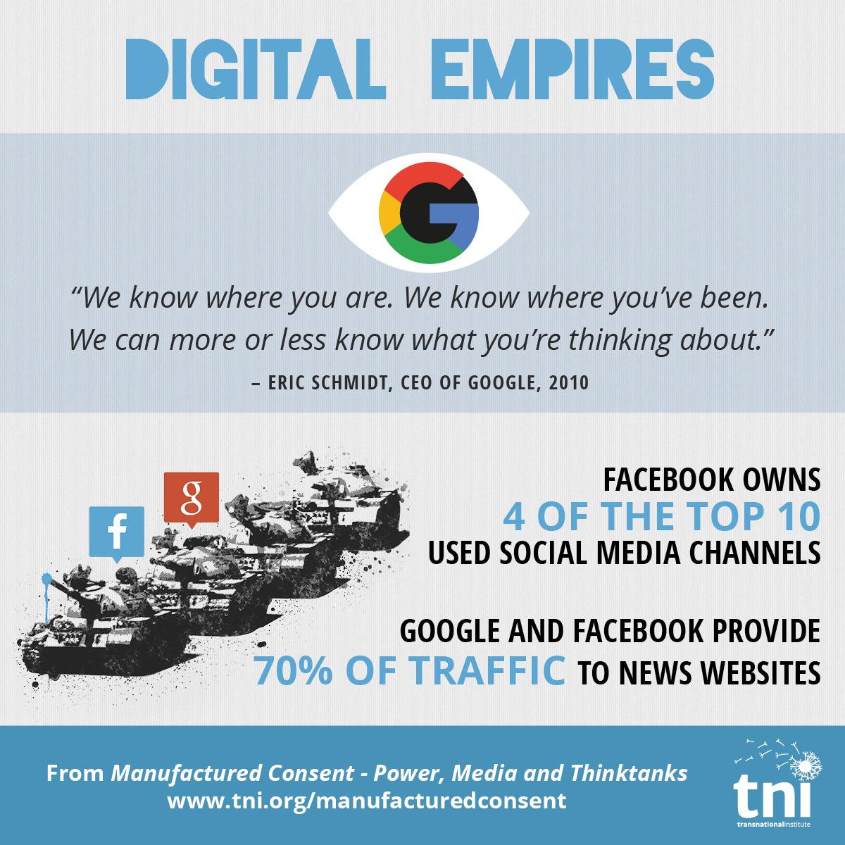 Fragmento de la infografía 'Consenso fabricado' (www.tni.org/consenso-fabricado)