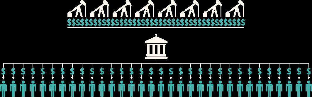 Alaska-wealth-funds
