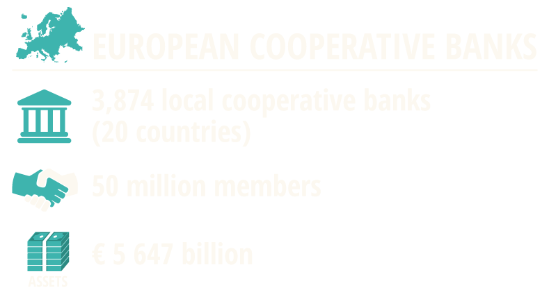 European-Cooperative-Banks