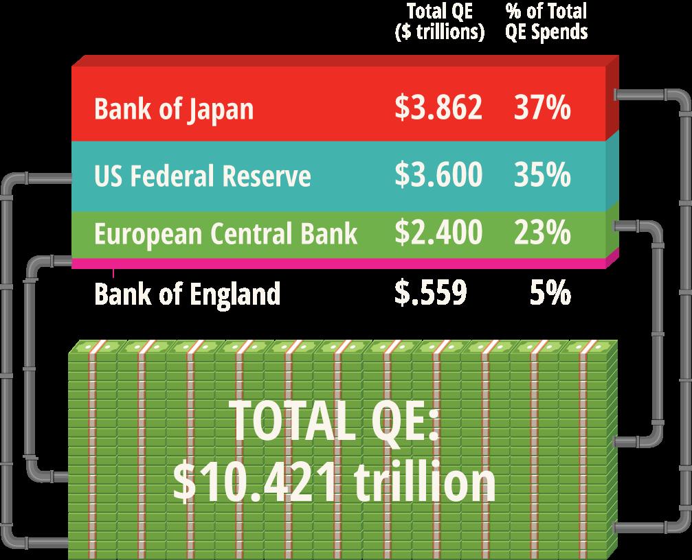 alternatives-QE