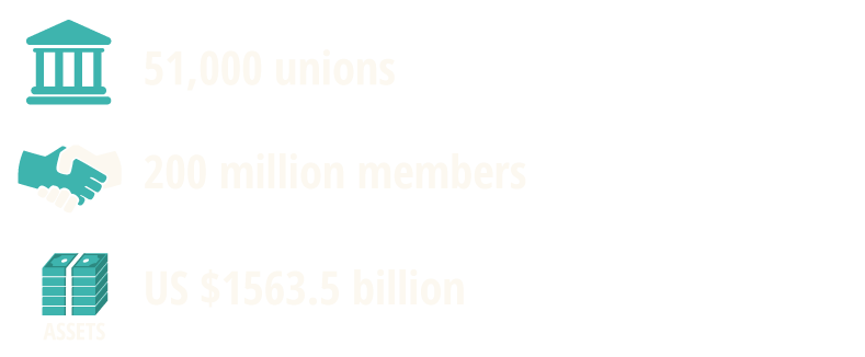 credit-unions-info