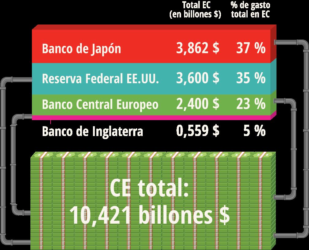 alternatives-QE-es