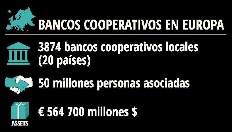 bancos-coop-es