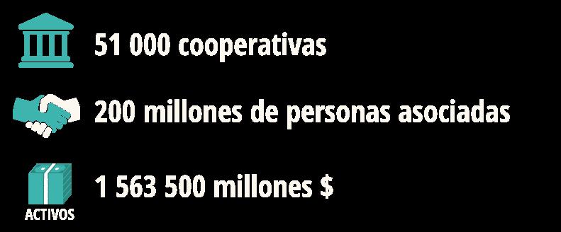 coops-es